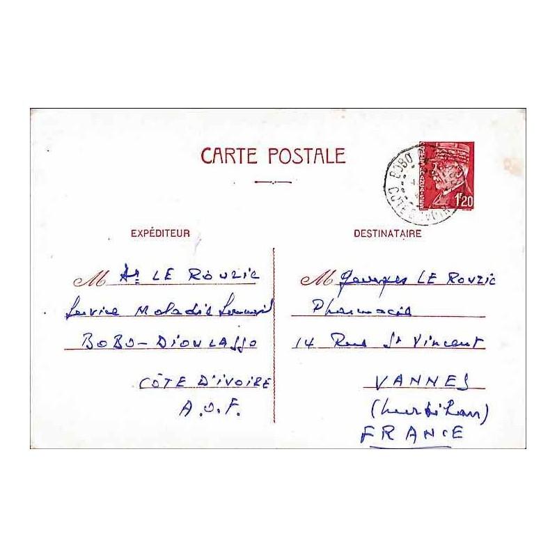 BOBO DIOULASSO CÔTE D'IVOIRE